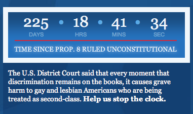 It's Been 225 Days Since Prop 8 Was Ruled Unconstitutional