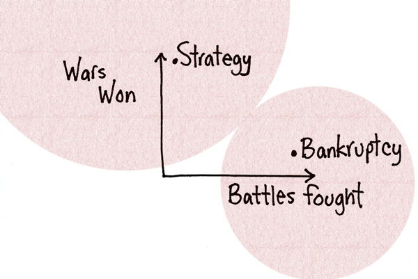 the-art-of-war-now-explained-in-charts-and-pie-charts-v