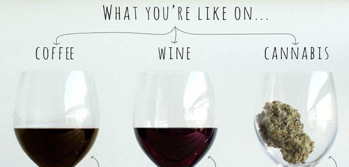 5 Imagens De Como Você Se Sente Diferente Com Café, Vinho e Maconha