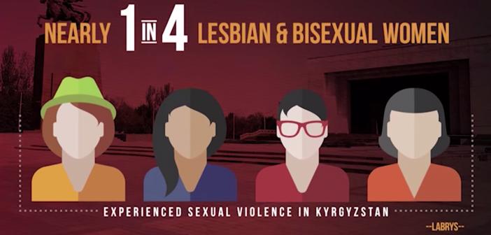 1 in 4, lesbians, bisexual, women, violence, rape