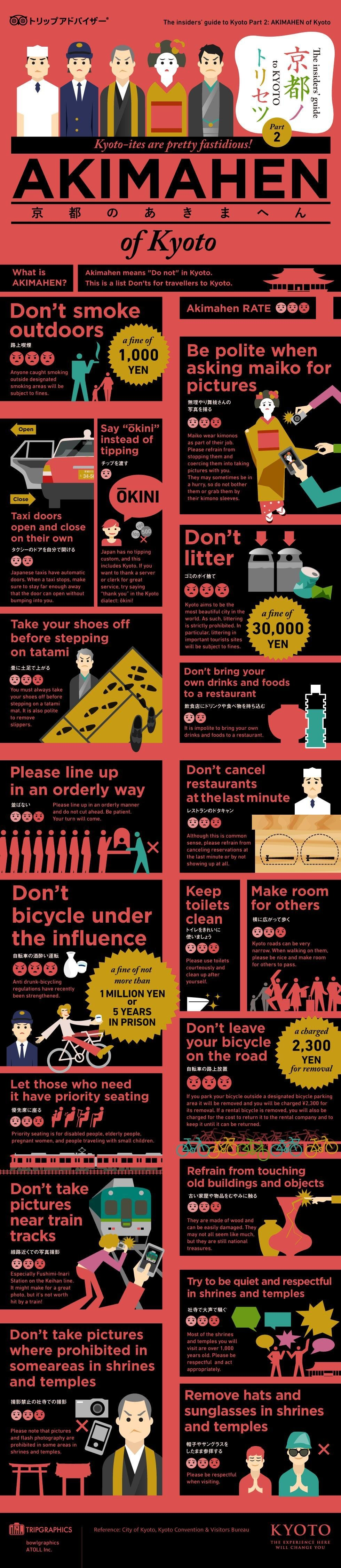 kyoto, infographic, what not to do, politeness